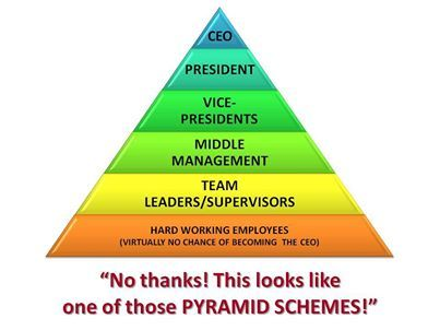 is zija a pyramid scam